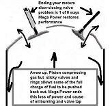 Ending low compression engine problems with Mega Power