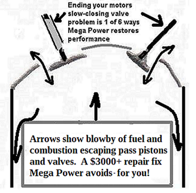 Truck engine blowby picture show 3 places Mega Power Slo-wear Engine Treatment Product Ends Blowby.